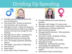 Dividing-Up-Spending-marked1