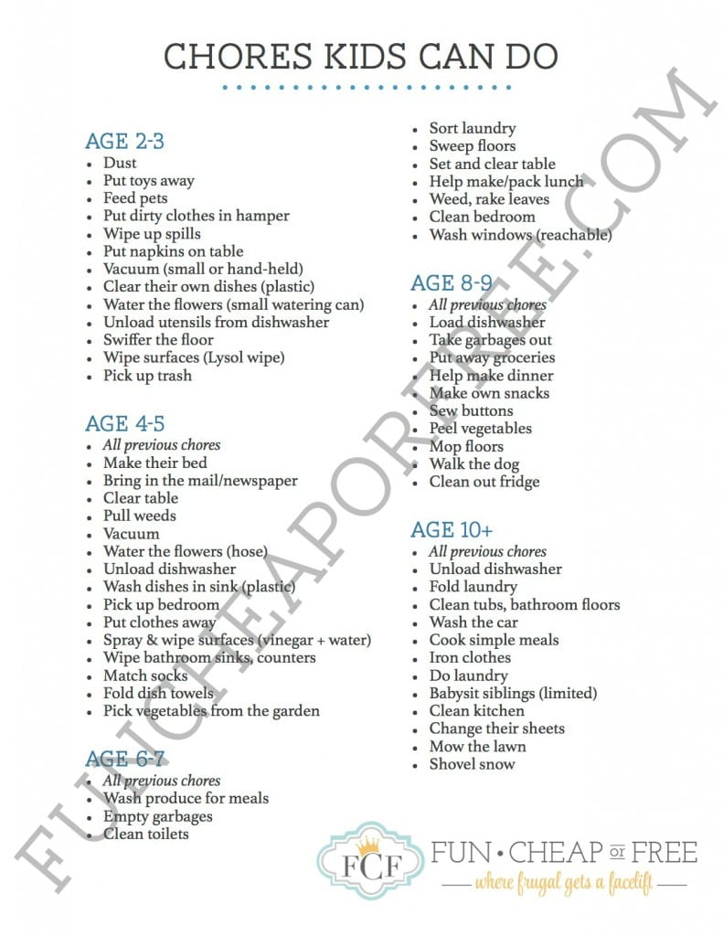 List of chores kids can (and should) do, by age
