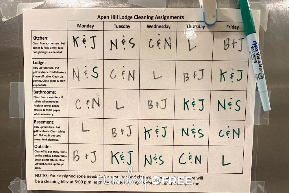 Make chores and cleaning fair and easy for everybody involved by using a chart and breaking the reunion spot down into zones - Tips from Fun Cheap or Free