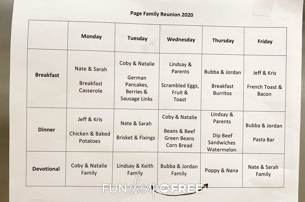 Post a menu so everybody knows what to expect and what time you'll be eating - Tips on planning a family reunion from Fun Cheap or Free